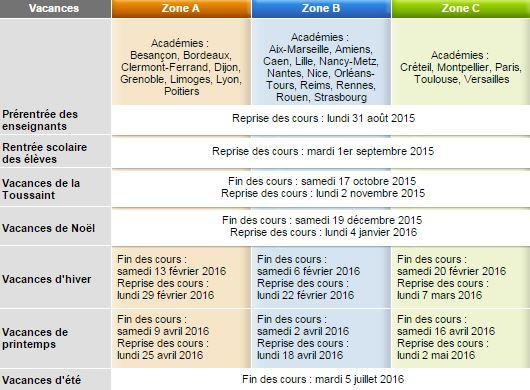 calendrier vacances scolaire année 2015